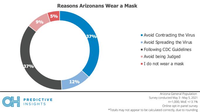 mask reasons-2